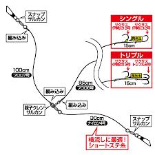 DAIWA : 快適ヒラメ仕掛け SS - Web site